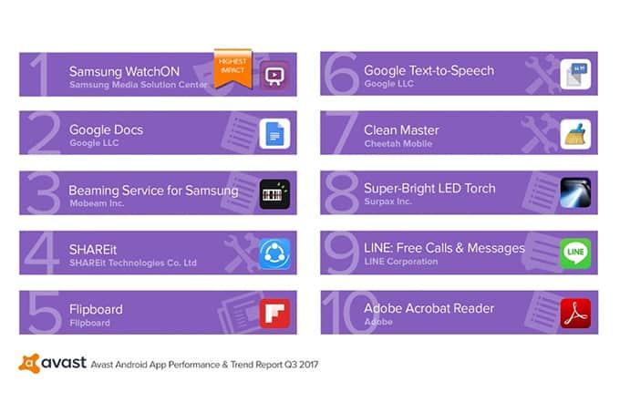 10 Apps Que Acabam Com A Bateria Do Celular Tec Dica